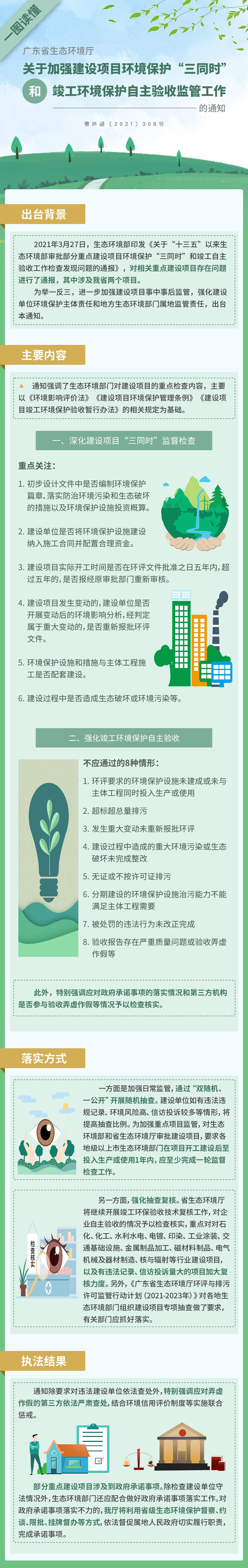 """一图读懂《广东省生态环境厅关于加强建设项目环境保护""""三同时""""和竣工环境保护自主验收监管工作的通知》.jpg"""